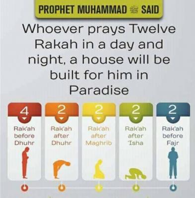 sunnahs of prayer